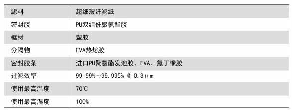 W型V型组合式高效过滤器运行条件