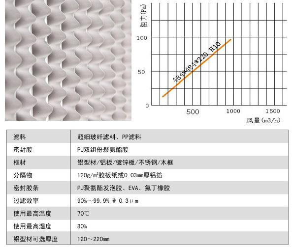 亚高效空气过滤器产品说明